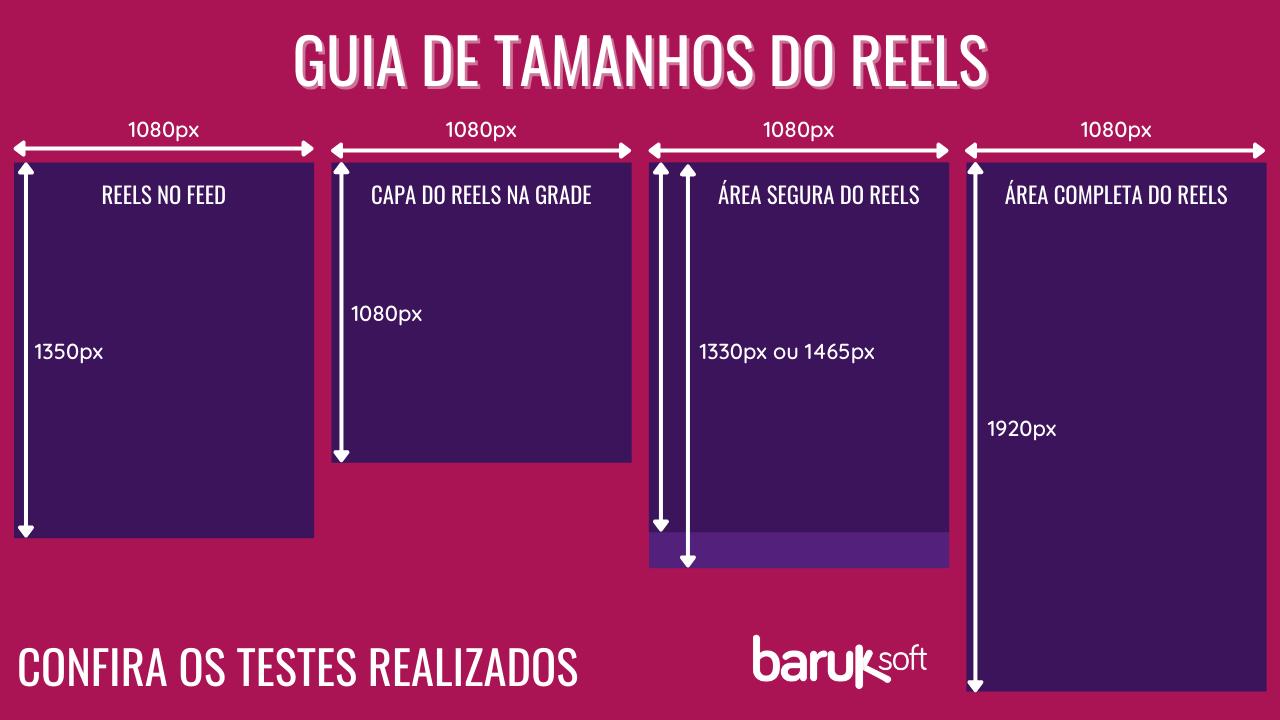 Tamanhos do Reels: Guia com formato, área, feed e capa
